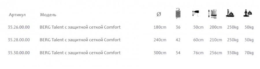 Berg Talent Comfort-6