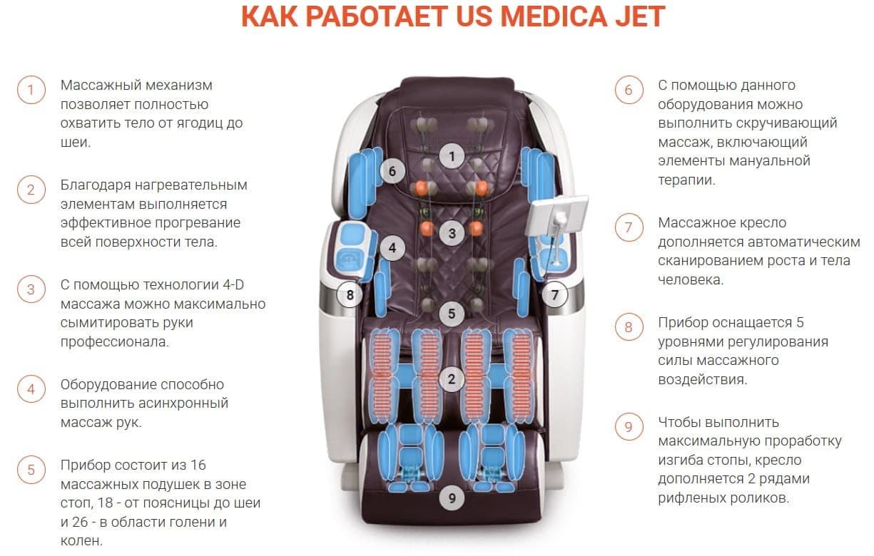 Jet-1 1-6