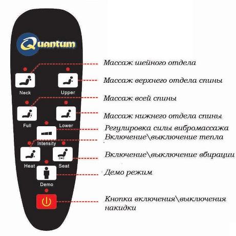Quantum MD890a-10
