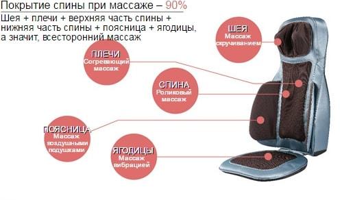Массажная накидка Rongtai RT-2180